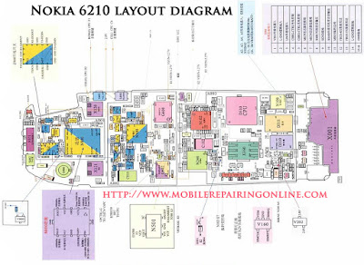Schematic Diagram for Nokia Mobile Phones MobileRepairingOnline