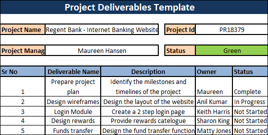 What are deliverables in a project project deliverables for Project deliverable template