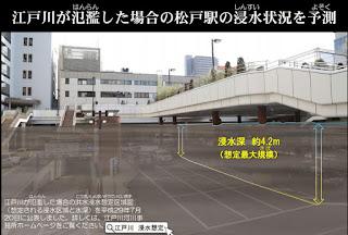 江戸川が氾濫した場合の松戸駅前の浸水予想CG