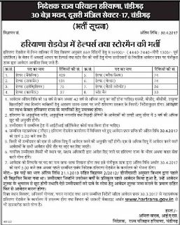 Department of State Transport Haryana Recruitment 2017