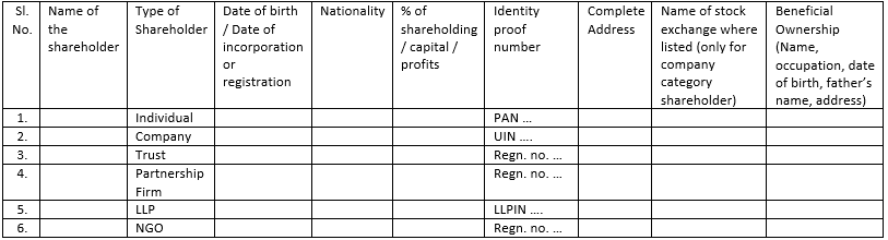 Beneficial ownership declaration by company to bank