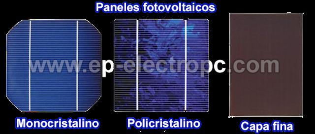 Tipos de paneles fotovoltaicos ep electro pc - Tipos de paneles solares ...