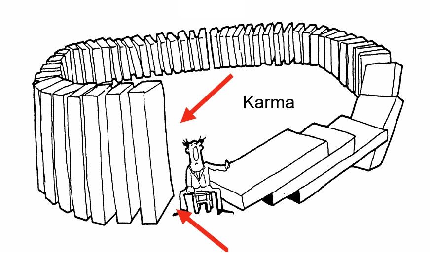 Karma in Present Day