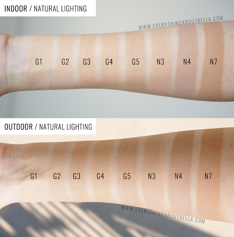 Loreal True Match Foundation Review Swatches All Shades