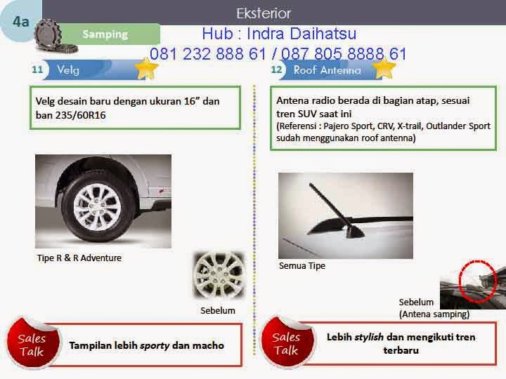 http://www.harga-daihatsu.blogspot.com/