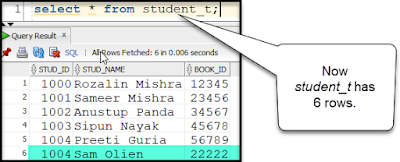 The figure shows after INSERT first row INTO the student_t table. Example By SQL Tutorial Tips