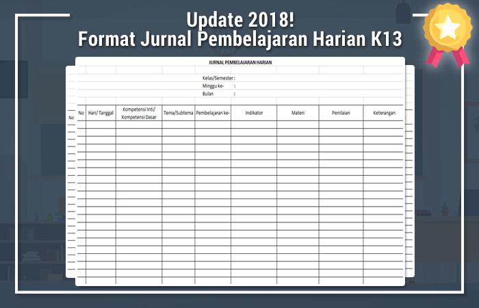 Contoh Format Jurnal Pembelajaran Harian Kurikulum 2013