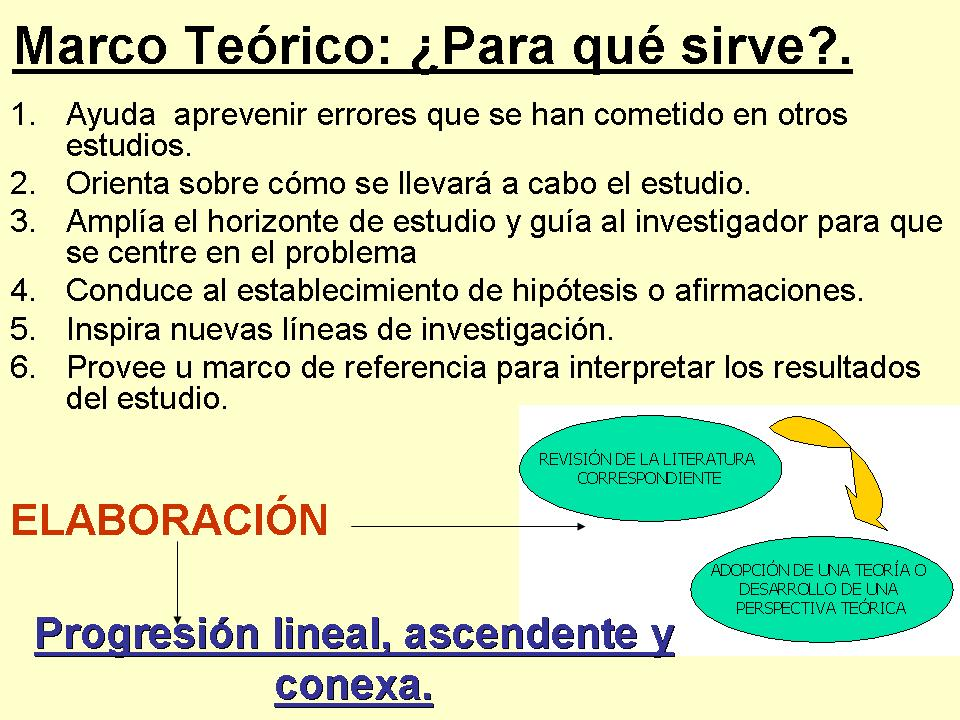 Taller de Investigación en Enfermería III: Marco teórico ...