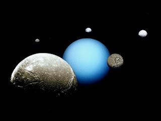 Le lune di Urano