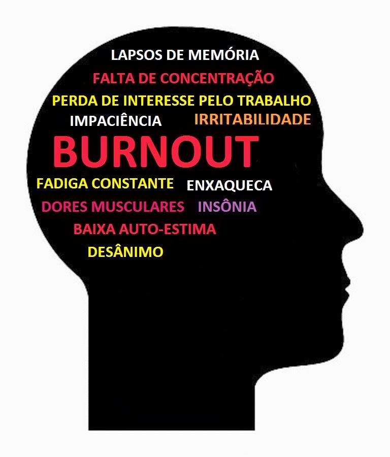 Síndrome de Burnout e os direitos do trabalhador - Parte1