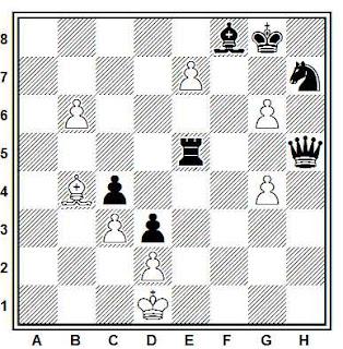 Estudio artístico de ajedrez compuesto por H. M. Lommer (1º Premio, Journal de Geneve 1933)