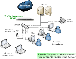 BANKING IN DEPTH: What is ROUTER:GATEWAY:SWITCH:REPEATER