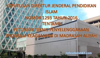 KEPUTUSAN DIREKTUR JENDERAL PENDIDIKAN ISLAMNOMOR 1293 TAHUN 2016 TENTANG PETUNJUK TEKNIS PENYELENGGARAAN PROGRAM KEAGAMAAN DI MADRASAH ALIYAH