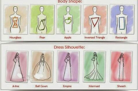 gaya busana sesuai bentuk tubuh saat menjadi ratu sehari