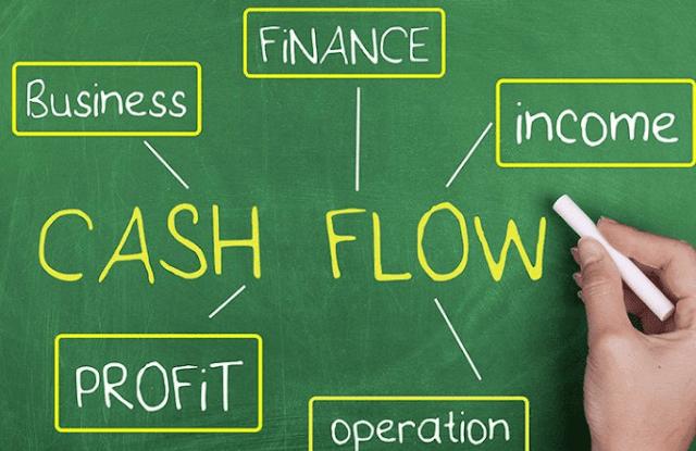 Cara Mengelola  Memanage Keuangan Dalam Bisnis