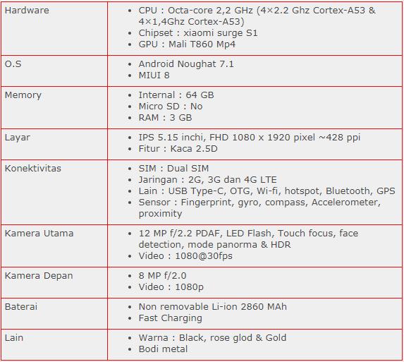 Harga Hp Xiaomi Mi 5C Baru dan Bekas Spesifikasi Terbaru