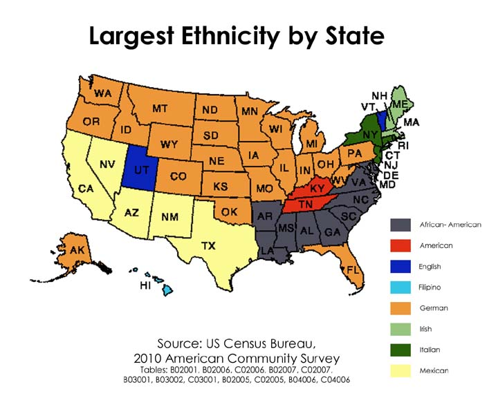 Ethnic Group In America 67