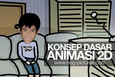 Konsep Dasar dan Prinsip Animasi 2D