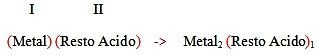 Imagen de la fórmula radical