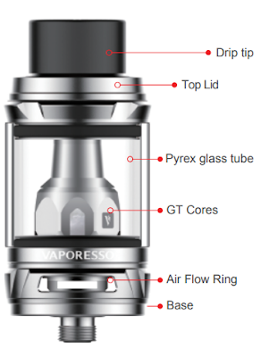 How to Use Vaporesso NRG Tank - User Manual