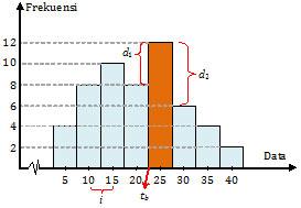 Pembahasan Matematika Ipa Un 2014 No 36 40