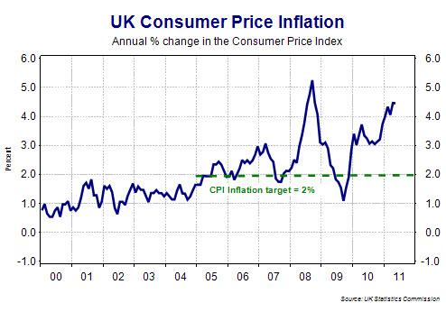 consumer price index meaning
