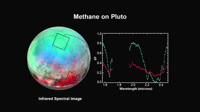 Methane on Pluto, data from New Horizons
