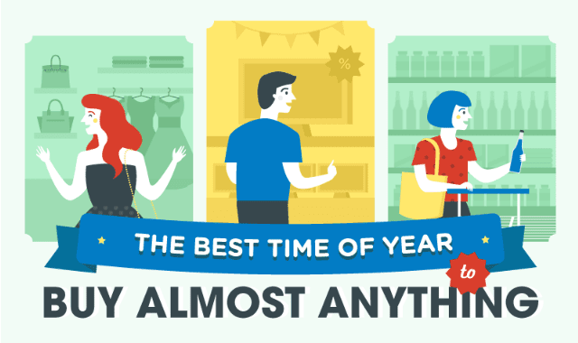 The Best Time of Year to Buy Almost Anything