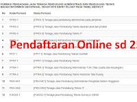 Rekrutmen Bakorsurtanal (Badan Informasi Geospatial) Close 25 Jan 2018