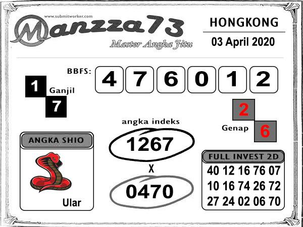Prediksi togel hk jumat 03 april 2020 - prediksi manzza73
