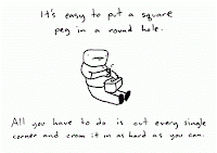 Codependency doesnt fit just like a square peg in a round hole doesnt fit.