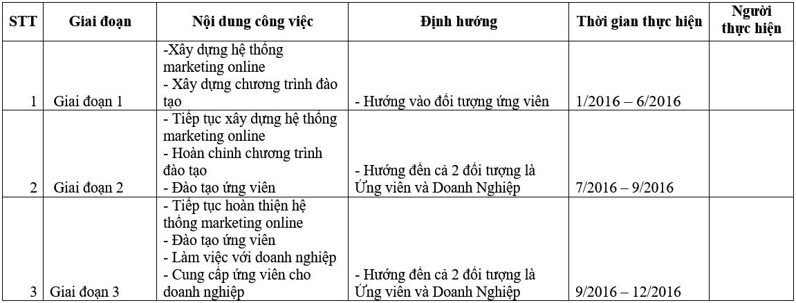 trien-khai-hanh-dong