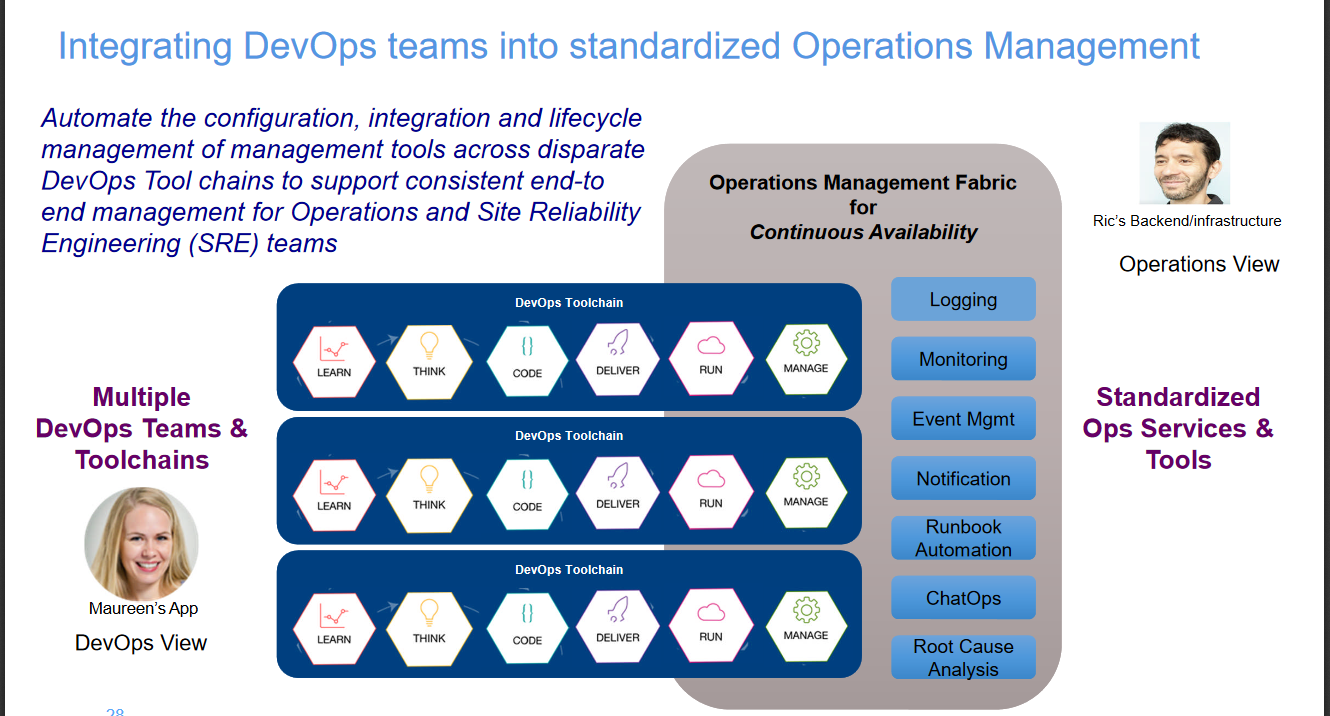 Gulfsoft Consulting Blog: DevOps: Operations Can't Fail