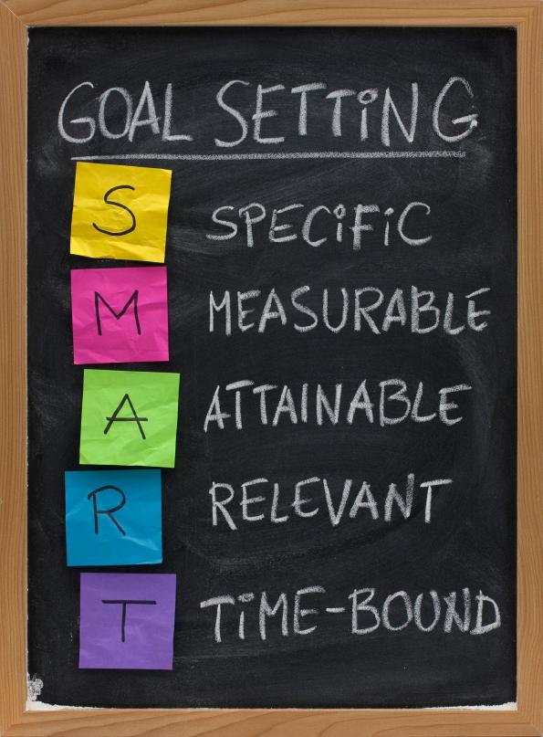 9 best Smart Goals images on Pinterest Setting goals, Goal - career goals and objectives