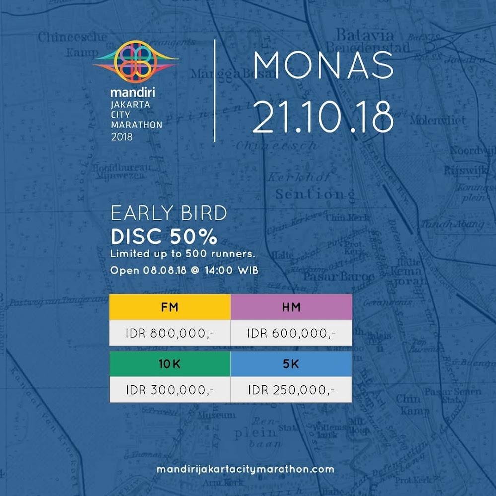 Mandiri Jakarta City Marathon • 2018