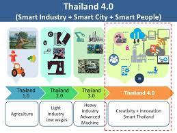 Thailand Ingin Menjadi 'Hub' Ekonomi dan Logistik Asean
