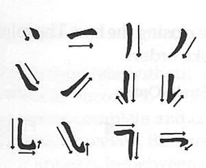 Resultado de imagem para China estão começando a esquecer como escrever os caracteres