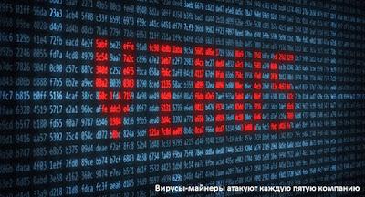 Вирусы-майнеры атакуют каждую пятую компанию