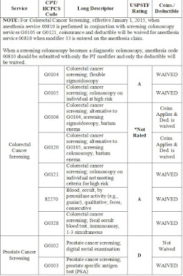 Colorectal cancer screening cpt G0104, G0120, G0121, 82270