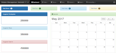Aplikasi Sistem Manajemen Sekolah Dengan Codeigniter