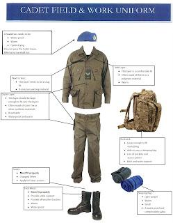 746 Lightning Hawk Field Uniforms
