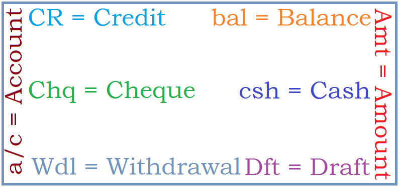 Bank abbreviations