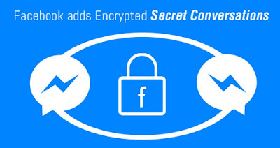How to Turn On Encryption In Facebook Messenger | TekkiPedia