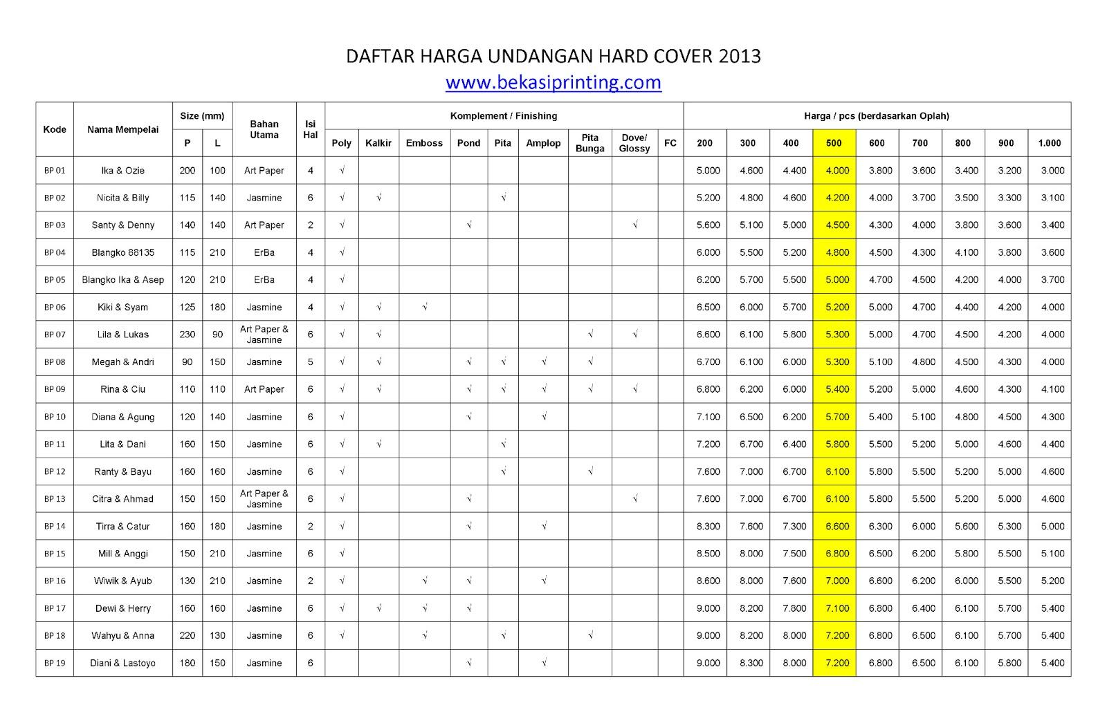 Daftar Harga Undangan Hard Cover Bekasi Printing Terbaru DISINI