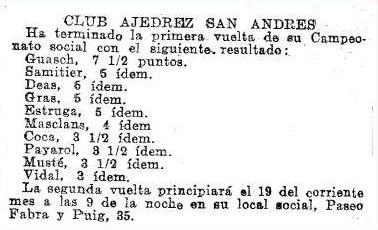 Recorte de Mundo Deportivo, 22 de abril de 1927