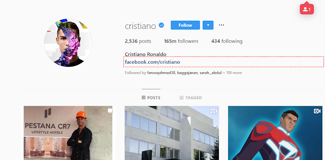 Cristiano Ronaldo is the most - followed celebrity on Instagram