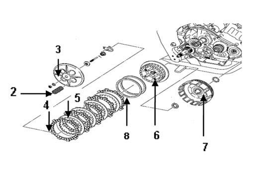 Jenis-Jenis Kopling Pada Sepeda Motor Beserta Komponennya