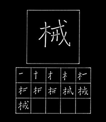 kanji mesin