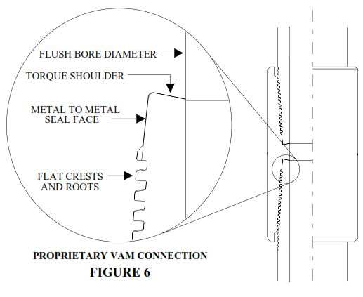 CASING DESIGN - CASING CONNECTIONS