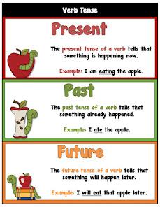 FREE Past Present Future Poster